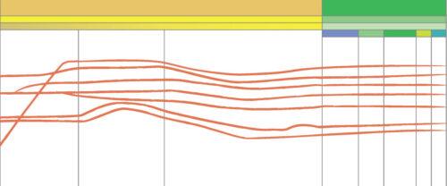 Linia Vietii - poliplan